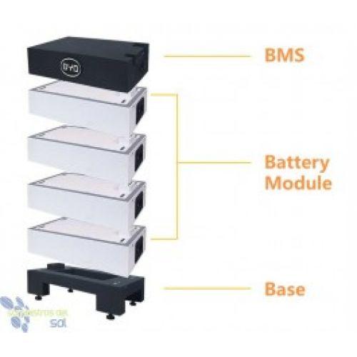 BYD B-BOX PREMIUM LVS 24.0 kWh  48V
