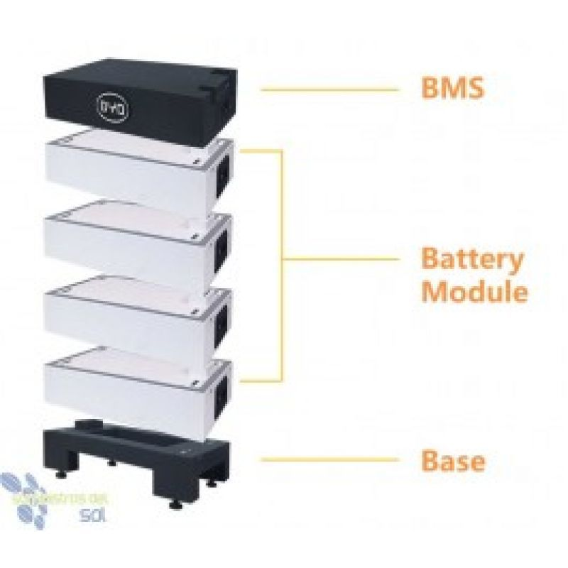 BYD B-BOX PREMIUM LVS 15.36 kWh  48V - Panouri Fotovoltaice