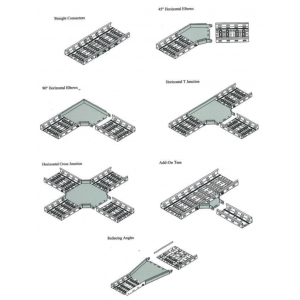 Capac T orizontal pentru jgheab metalic 400 mm - Panouri Fotovoltaice
