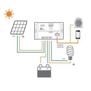 Controler PWM incarcare panou solar LS2024EU  12V/24V 20A - Panouri Fotovoltaice