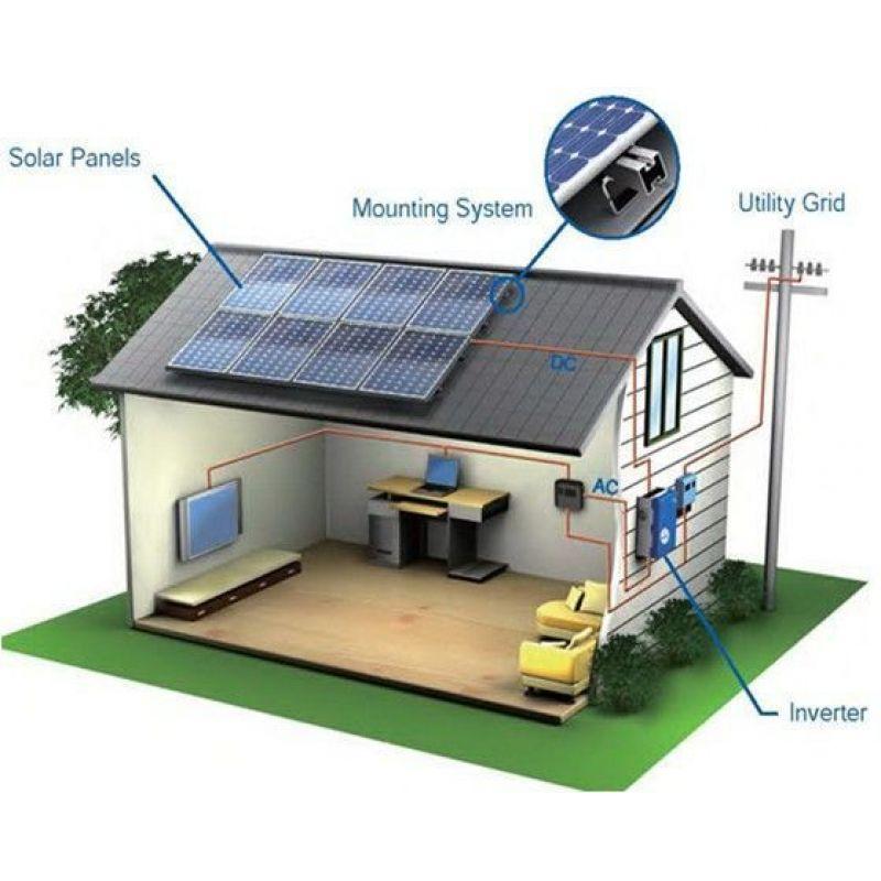 Sistem fotovoltaic On Grid 2Kwp / 10Kw zi Fronius - Panouri Fotovoltaice