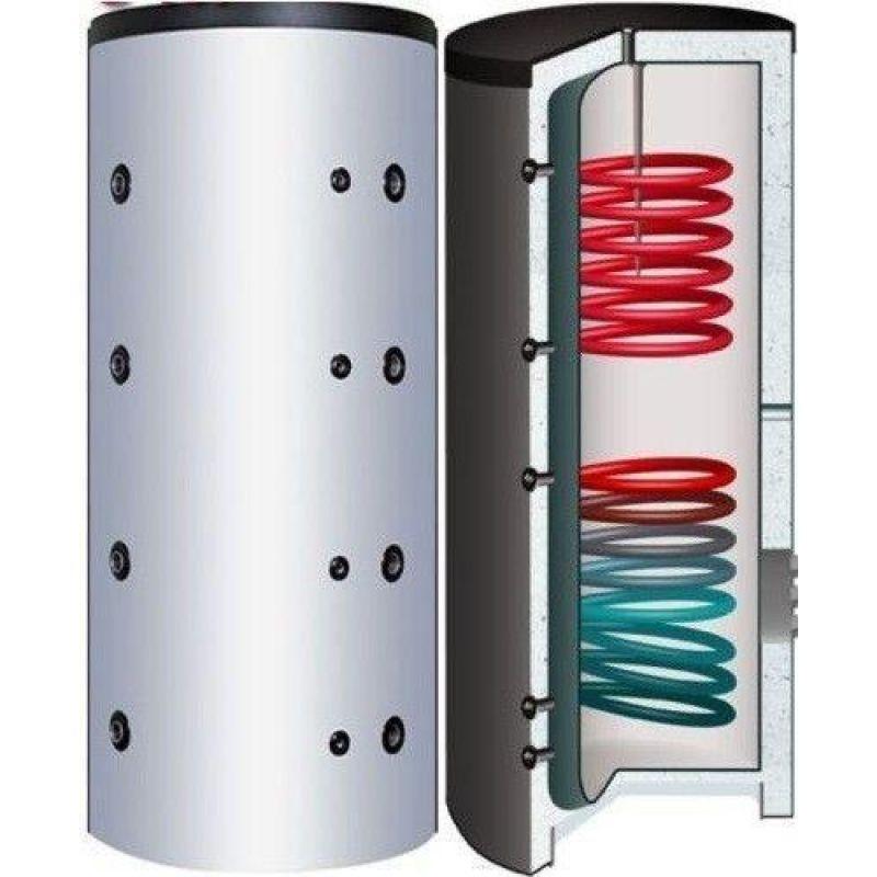Puffer de 1000 Litri S-line cu 2 serpentine - Panouri Fotovoltaice