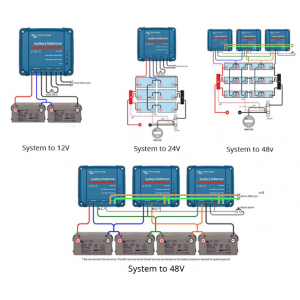 Egalizator Baterie  Victron Energy la incarcare baterie - Panouri Fotovoltaice