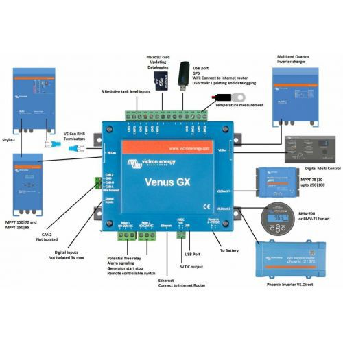 Venus  GX Victron Energy - Panouri Fotovoltaice