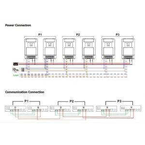 Modul Conectare paralel Invertor Hibrid - Panouri Fotovoltaice