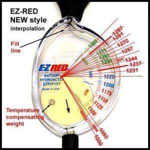 Tester Electrolit Baterie ACID - Panouri Fotovoltaice