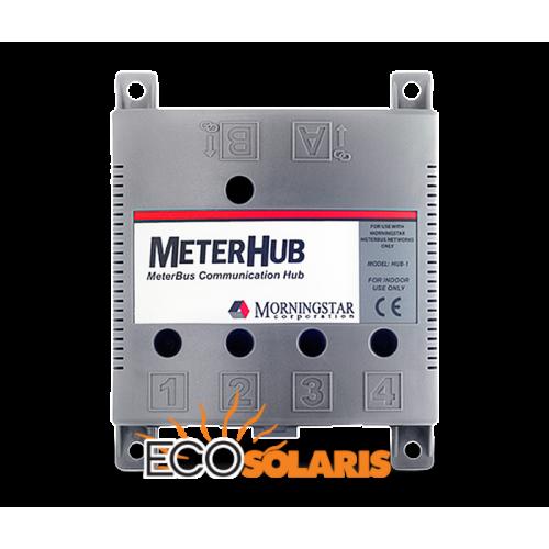 MeterHub