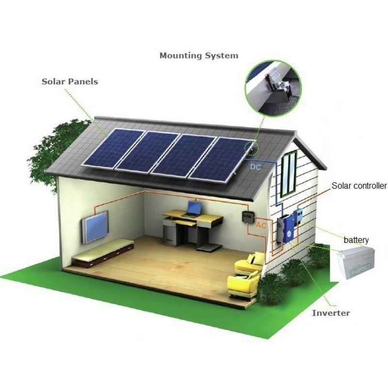Sistem Fotovoltaic BenQ Hibrid 48V MPPT 2KWp Poli GEL 12KW/zi-Stocare 24kw - Panouri Fotovoltaice